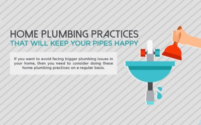 Home Plumbing Practices That Will Keep Your Pipes Happy
